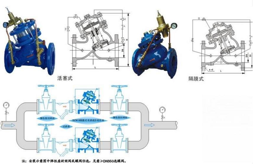 YX741X可调式减压稳压阀结构图