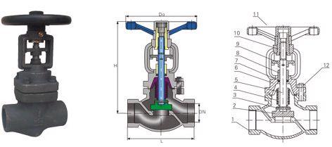 对焊波纹管截止阀结构图