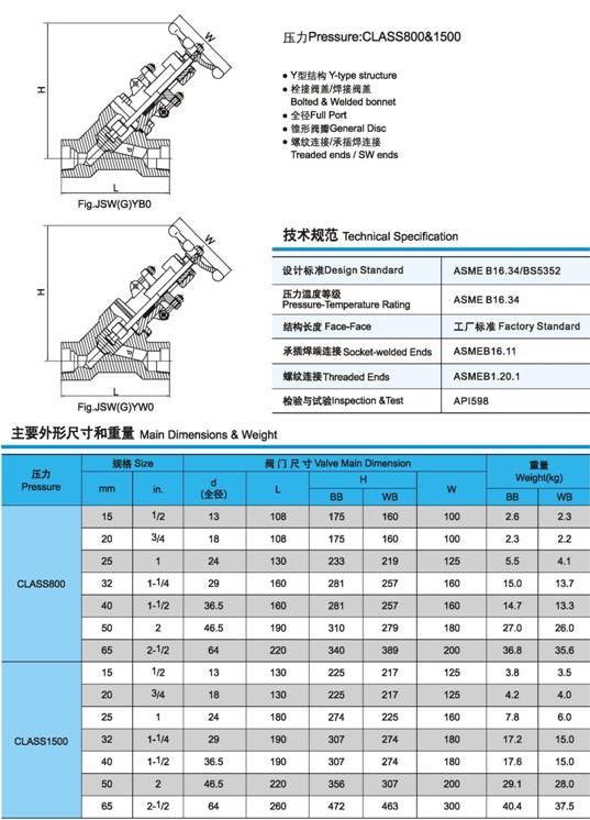 J61Y、J61H锻钢截止阀外形尺寸图4