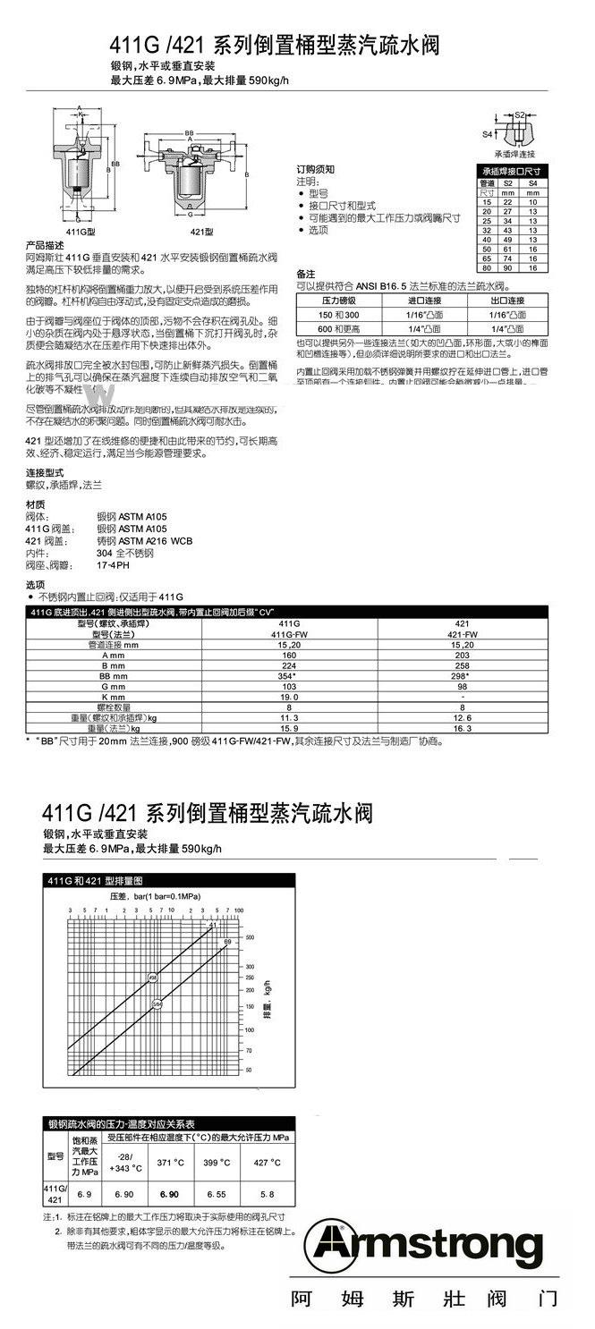 美国阿姆斯壮中国有限公司/阿姆斯壮|ARMSTRONG阿姆斯壮阀门/苏州阿姆斯壮/进口阿姆斯壮