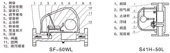 GSB杠杆浮球式蒸汽疏水阀外形结构图
