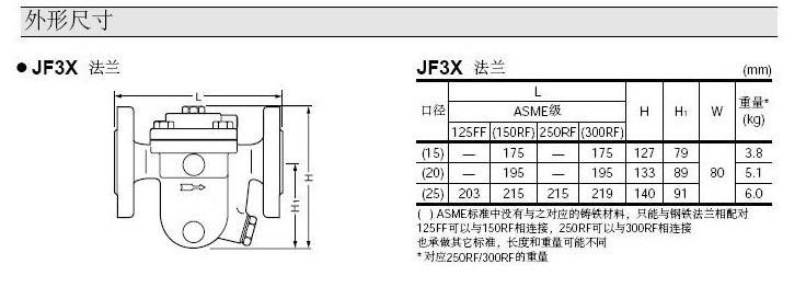 J3X自由浮球疏水阀外形尺寸